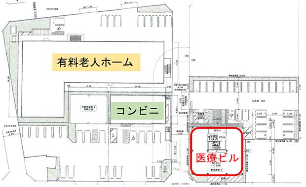 (仮)鳩ケ谷医療モール