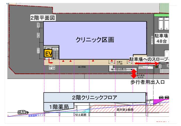 (仮称) 東急「あざみ野駅」  新築医療モール
